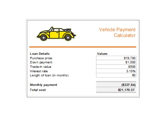 Calculadora de pago de préstamos para vehículos
