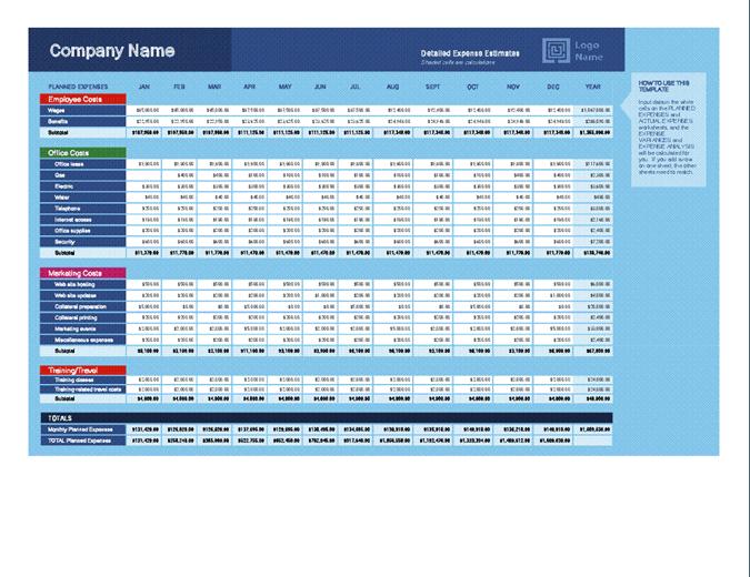 Presupuesto de gastos comerciales