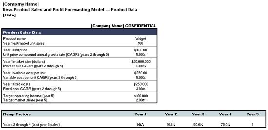Modelo de pronóstico de ganancias y ventas de nuevos productos
